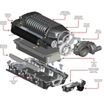 2007-2013 GM 4.8, 5.3, 6.0, 6.2 SUPERCHARGER KIT